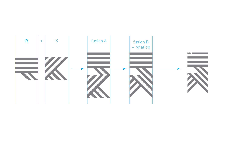 RK logo process par le graphiste Arnaud Beelen