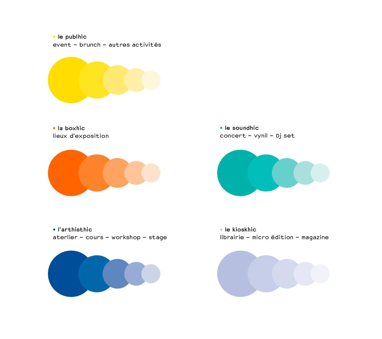 le hic colors par le graphiste Arnaud Beelen