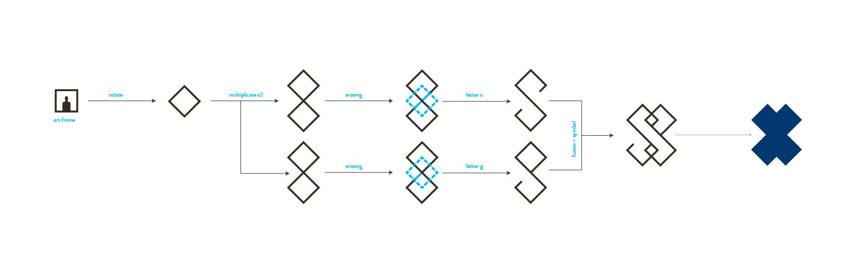 schiller-affich-logo-construction-2